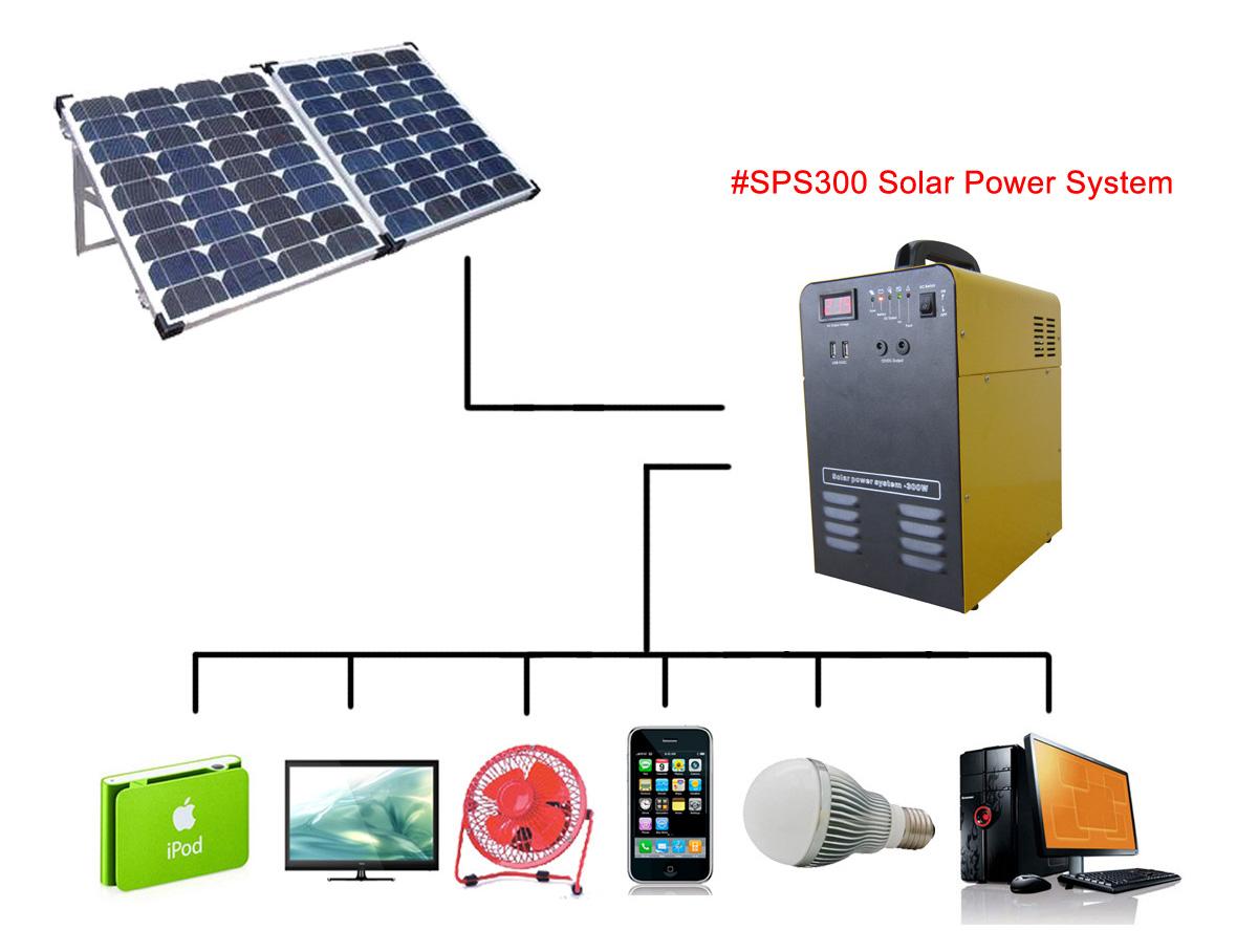 Best Solar Generator System